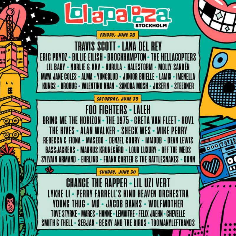 Lollapalooza Sweden 2019
